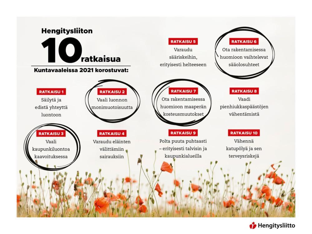 hengitysliiton 10 ratkaisua sää- ja ilmastoriskeihin kuntapäättäjille